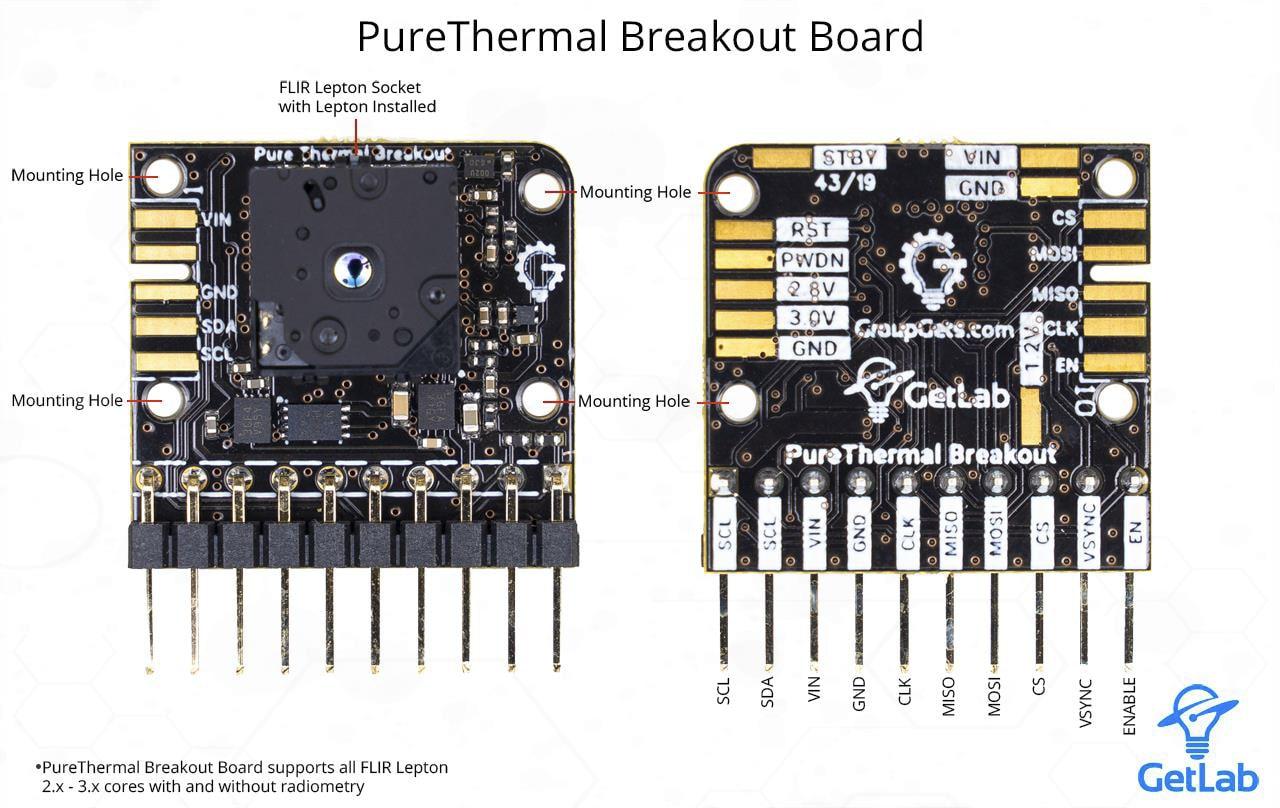 PureThermal Breakout Board Diagram