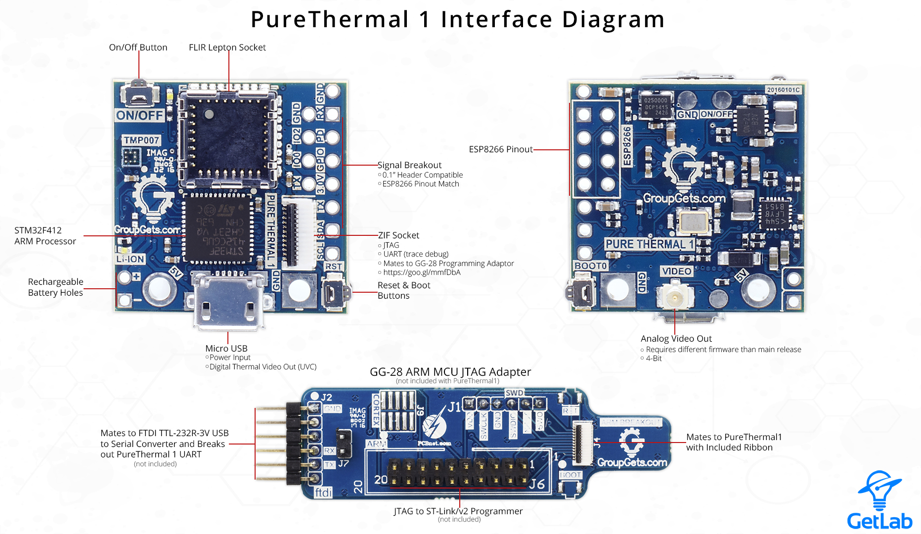 Purethermal 1 Flir Lepton Smart I O Module By Getlab Groupgets Laptop Webcam Wiring Diagram